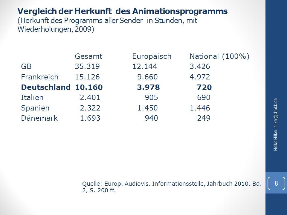 Vergleich der Herkunft des Animationsprogramms (Herkunft des Programms aller Sender in Stunden, mit Wiederholungen, 2009) Heiko Hilker: hilker@dimbb.d