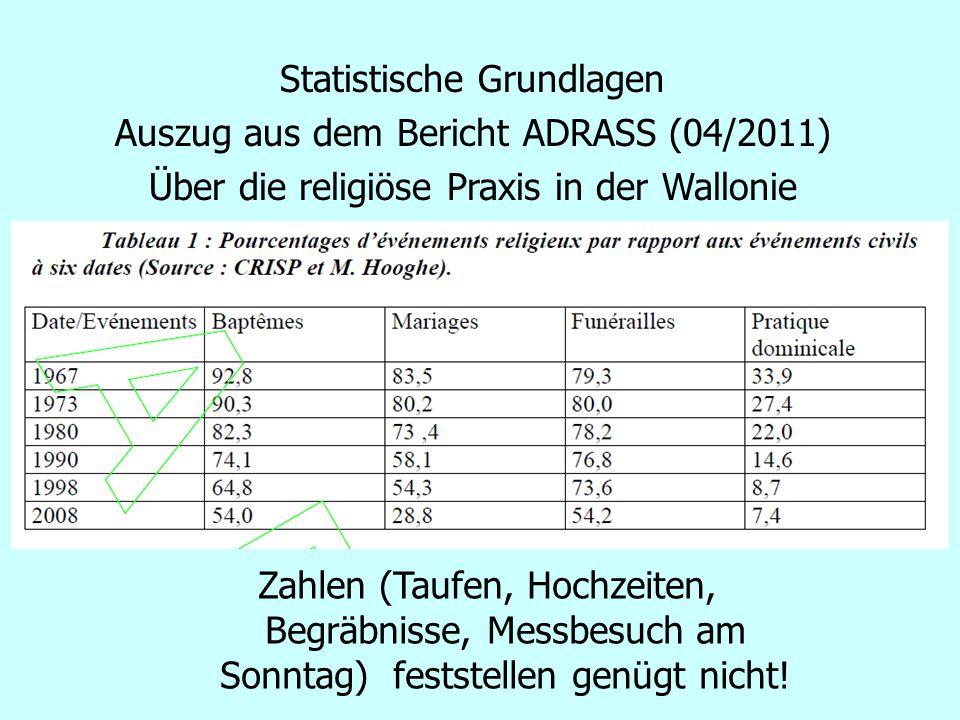 Statistische Grundlagen Auszug aus dem Bericht ADRASS (04/2011) Über die religiöse Praxis in der Wallonie Zahlen (Taufen, Hochzeiten, Begräbnisse, Mes