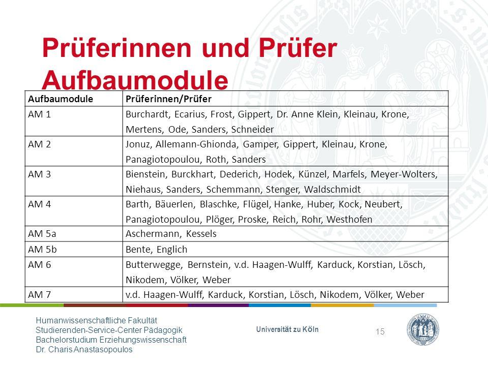 Prüferinnen und Prüfer Aufbaumodule Universität zu Köln AufbaumodulePrüferinnen/Prüfer AM 1 Burchardt, Ecarius, Frost, Gippert, Dr.