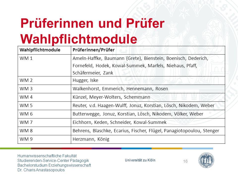 Prüferinnen und Prüfer Wahlpflichtmodule Universität zu Köln WahlpflichtmodulePrüferinnen/Prüfer WM 1 Ameln-Haffke, Baumann (Grete), Bienstein, Boenisch, Dederich, Fornefeld, Hodek, Kowal-Summek, Marfels, Niehaus, Pfaff, Schäfermeier, Zank WM 2Hugger, Iske WM 3Walkenhorst, Emmerich, Hennemann, Rosen WM 4Künzel, Meyer-Wolters, Schemmann WM 5Reuter, v.d.