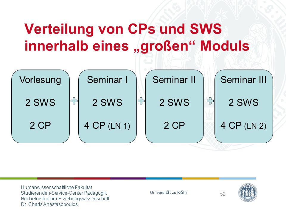 """Verteilung von CPs und SWS innerhalb eines """"großen Moduls Vorlesung 2 SWS 2 CP Seminar I 2 SWS 4 CP (LN 1) Seminar II 2 SWS 2 CP Seminar III 2 SWS 4 CP (LN 2) Universität zu Köln 52 Humanwissenschaftliche Fakultät Studierenden-Service-Center Pädagogik Bachelorstudium Erziehungswissenschaft Dr."""