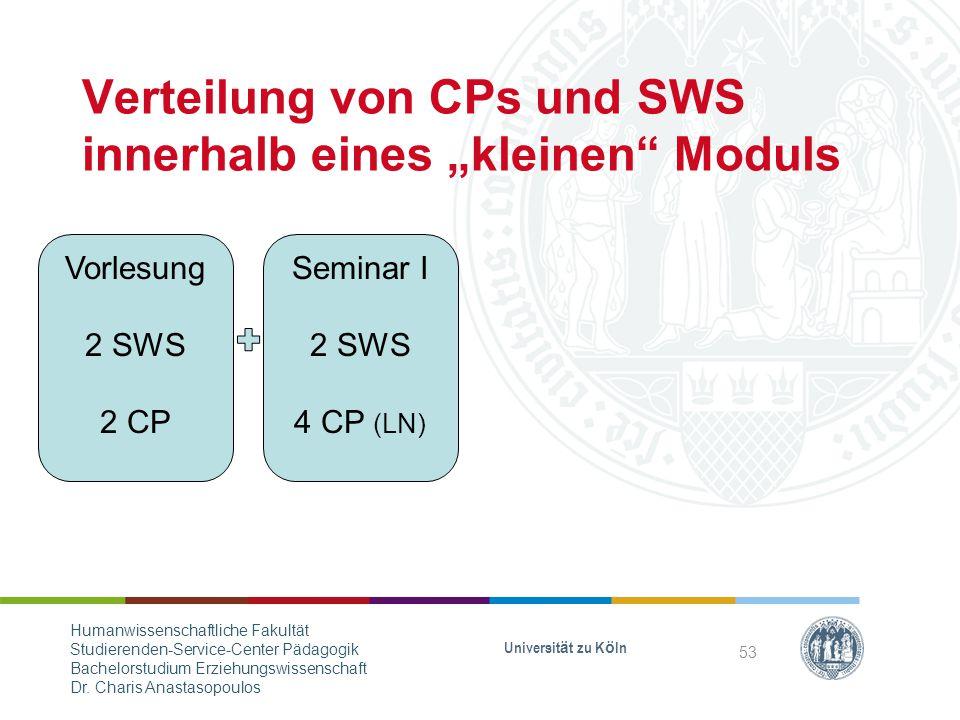 """Verteilung von CPs und SWS innerhalb eines """"kleinen Moduls Vorlesung 2 SWS 2 CP Seminar I 2 SWS 4 CP (LN) Universität zu Köln 53 Humanwissenschaftliche Fakultät Studierenden-Service-Center Pädagogik Bachelorstudium Erziehungswissenschaft Dr."""
