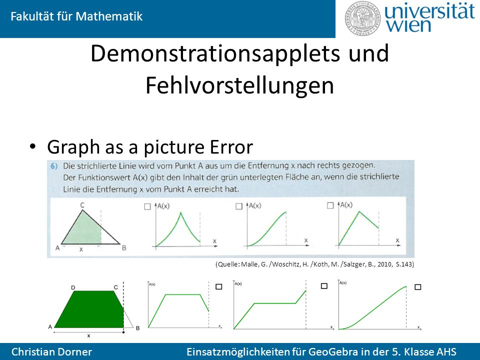 Fakultät für Mathematik Christian Dorner Einsatzmöglichkeiten für GeoGebra in der 5. Klasse AHS Demonstrationsapplets und Fehlvorstellungen Graph as a