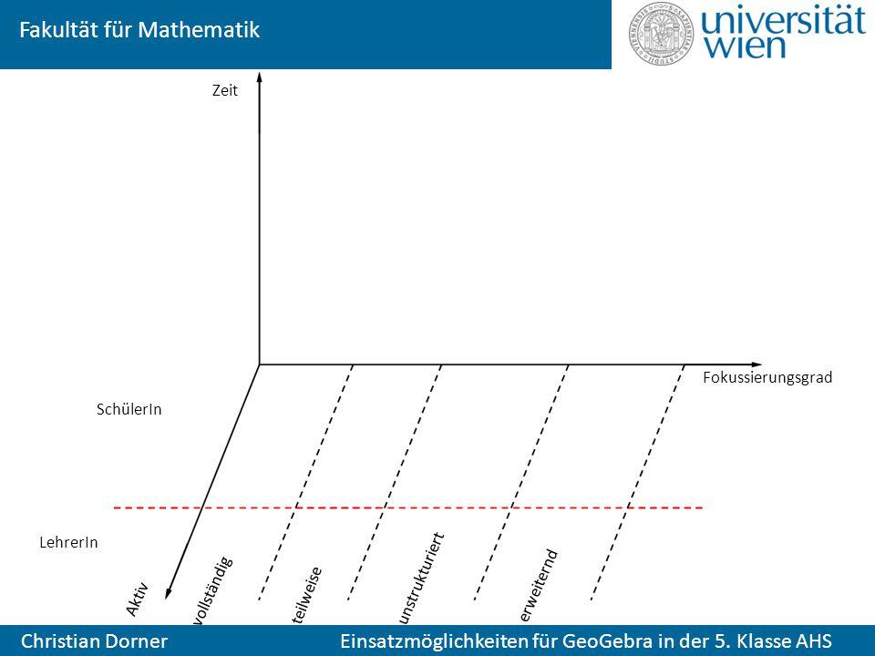 Fakultät für Mathematik Christian Dorner Einsatzmöglichkeiten für GeoGebra in der 5. Klasse AHS Fokussierungsgrad Aktiv Zeit LehrerIn SchülerIn vollst