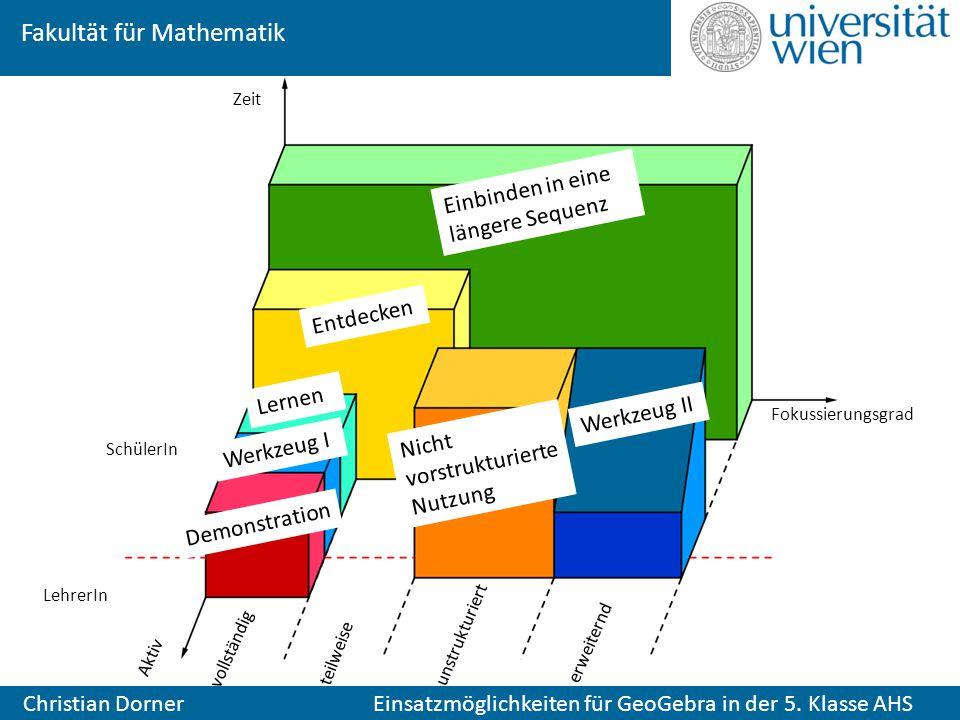 Fakultät für Mathematik Christian Dorner Einsatzmöglichkeiten für GeoGebra in der 5. Klasse AHS Demonstration Lernen Entdecken Einbinden in eine länge