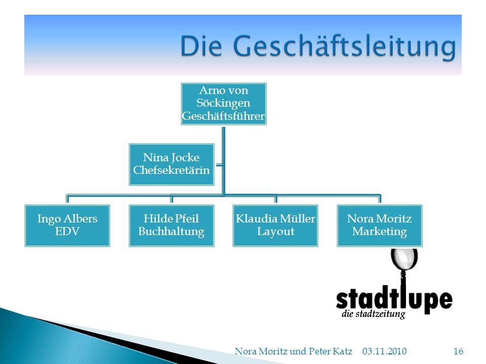 03.11.2010 Nora Moritz und Peter Katz 15 Auf 800.000 € heben Umsatz Auf 35% steigern Marktanteil Verbessern.