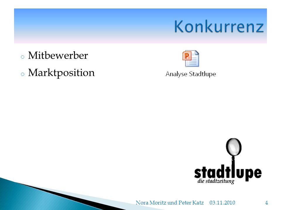 03.11.2010 Nora Moritz und Peter Katz 14 500.000 € Umsatz 20% Marktanteil Werbepartner akquirieren Vertrieb