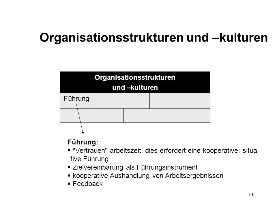 14 Organisationsstrukturen und –kulturen Organisationsstrukturen und –kulturen Führung Führung: 