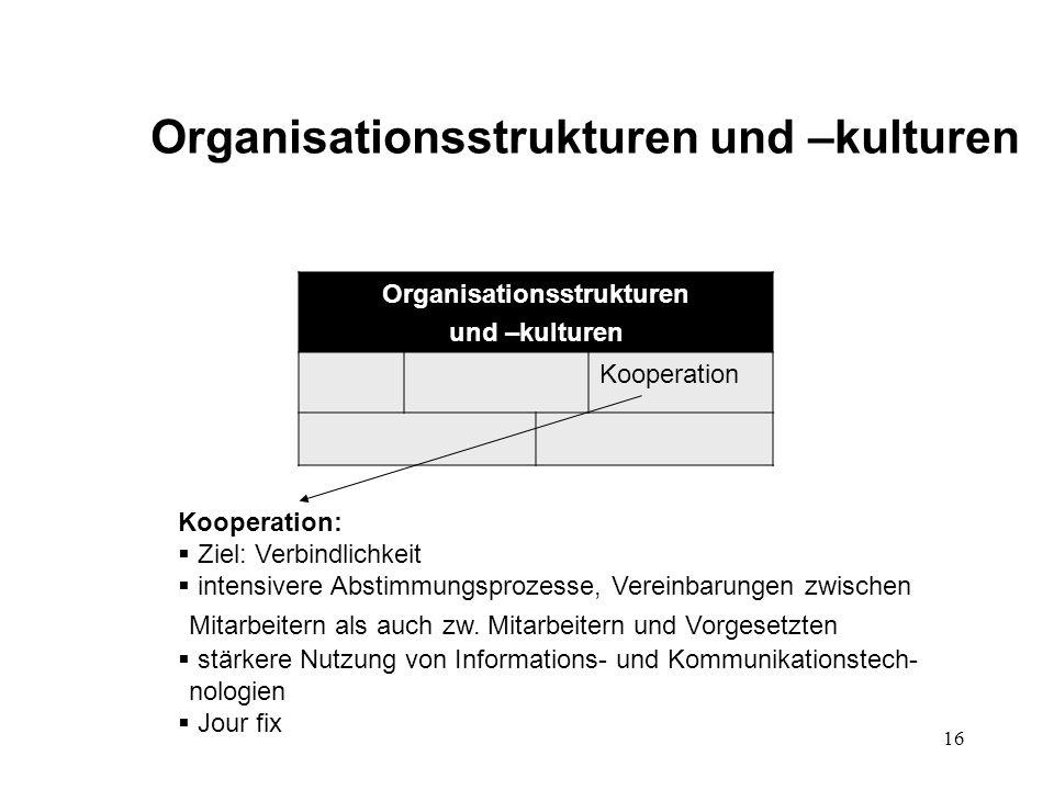 16 Organisationsstrukturen und –kulturen Organisationsstrukturen und –kulturen Kooperation Kooperation:  Ziel: Verbindlichkeit  intensivere Abstimmu