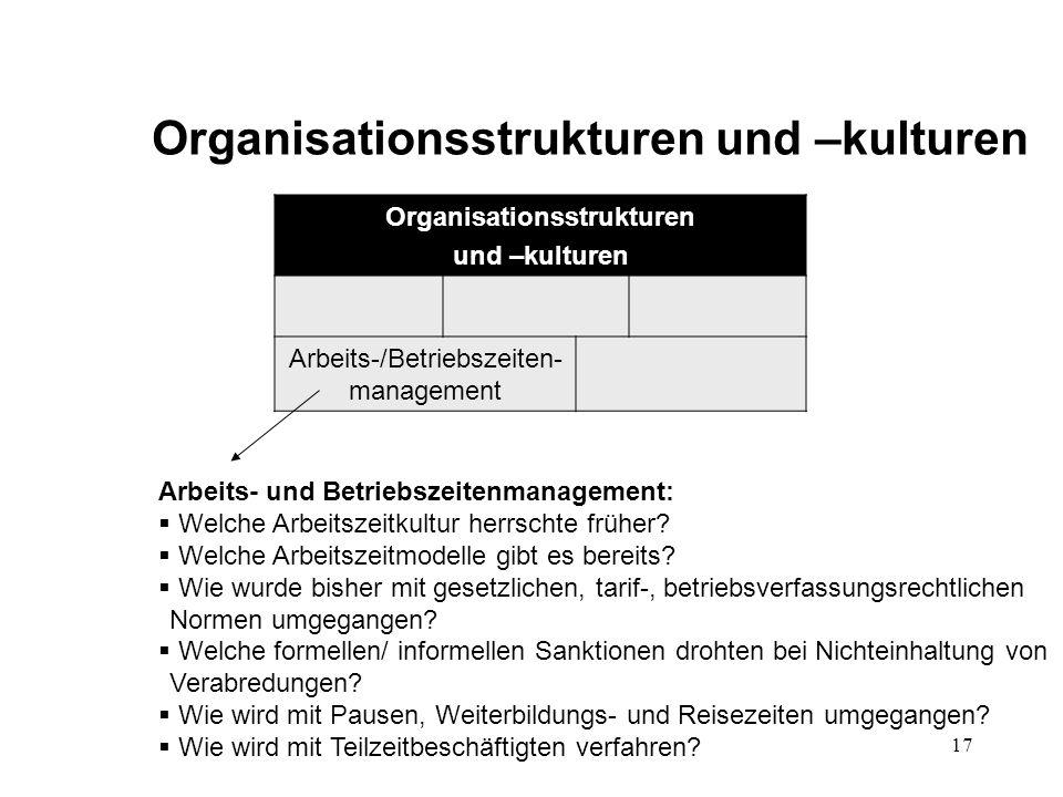 17 Organisationsstrukturen und –kulturen Organisationsstrukturen und –kulturen Arbeits-/Betriebszeiten- management Arbeits- und Betriebszeitenmanageme