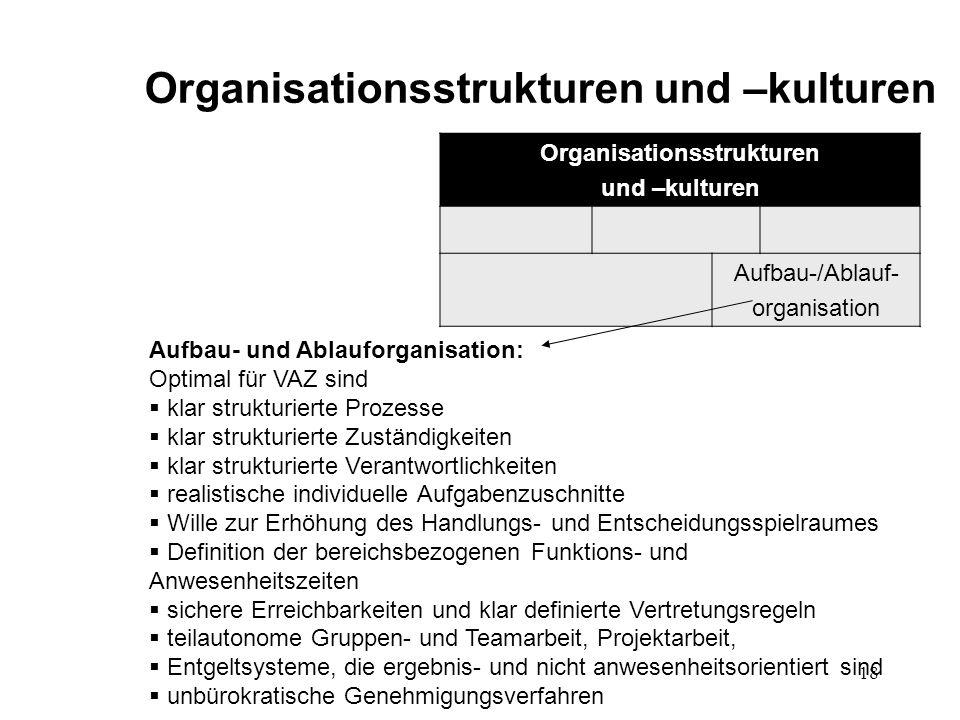 18 Organisationsstrukturen und –kulturen Organisationsstrukturen und –kulturen Aufbau-/Ablauf- organisation Aufbau- und Ablauforganisation: Optimal fü