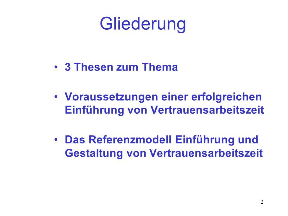 2 Gliederung 3 Thesen zum Thema Voraussetzungen einer erfolgreichen Einführung von Vertrauensarbeitszeit Das Referenzmodell Einführung und Gestaltung