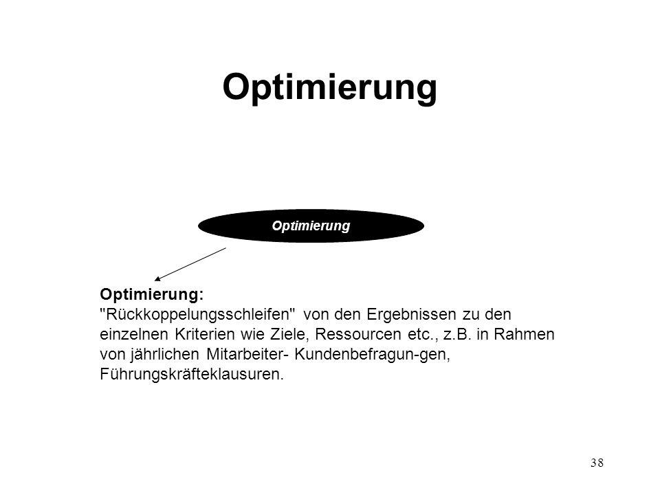38 Optimierung Optimierung: