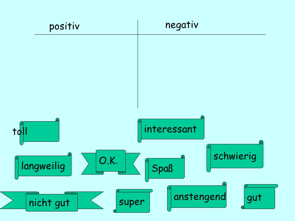 toll interessant gut anstengend O.K. nicht gut super schwierig langweilig Spaß positiv negativ