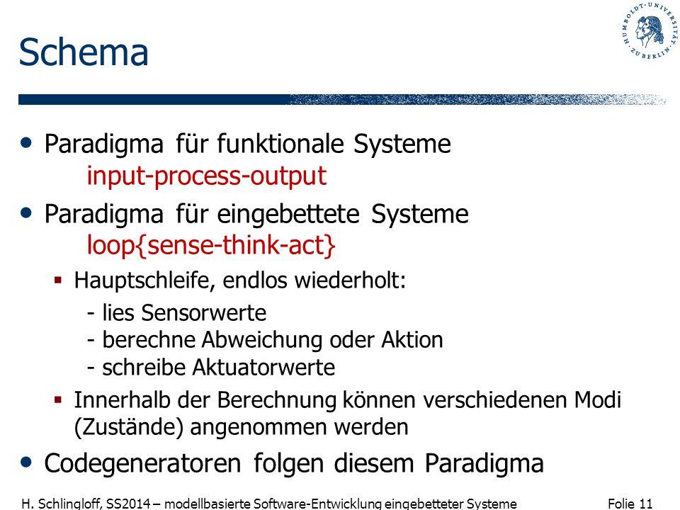Folie 11 H. Schlingloff, SS2014 – modellbasierte Software-Entwicklung eingebetteter Systeme Schema Paradigma für funktionale Systeme input-process-out