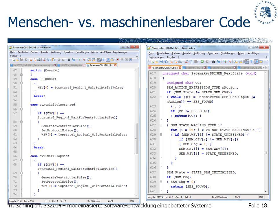 Folie 18 H. Schlingloff, SS2014 – modellbasierte Software-Entwicklung eingebetteter Systeme Menschen- vs. maschinenlesbarer Code