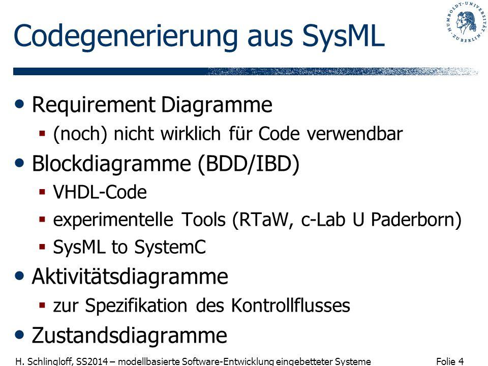 Folie 4 H. Schlingloff, SS2014 – modellbasierte Software-Entwicklung eingebetteter Systeme Codegenerierung aus SysML Requirement Diagramme  (noch) ni
