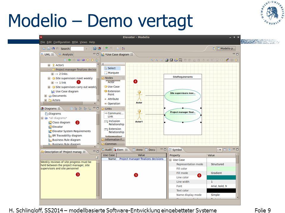 Folie 9 H. Schlingloff, SS2014 – modellbasierte Software-Entwicklung eingebetteter Systeme Modelio – Demo vertagt