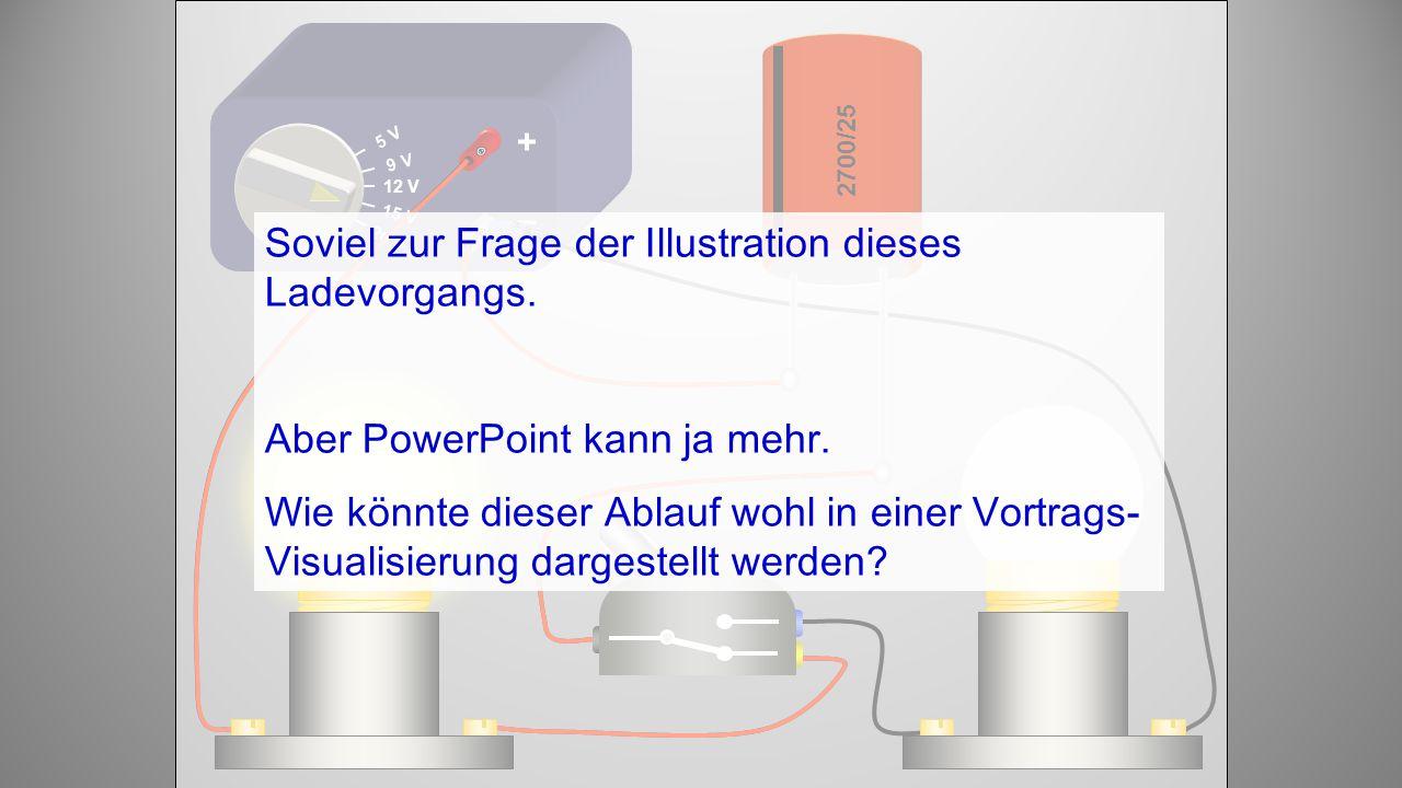 12 V 9 V 5 V 15 V 20 V + – 2700/25 Soviel zur Frage der Illustration dieses Ladevorgangs.