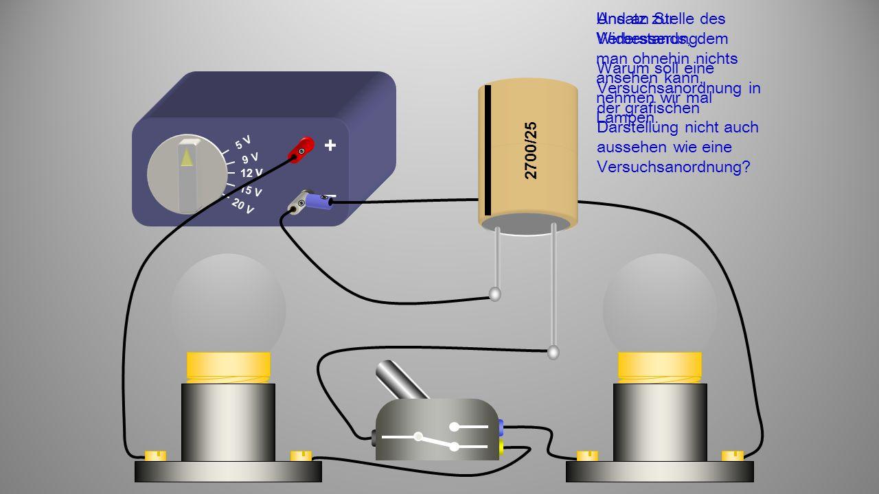 12 V 9 V 5 V 15 V 20 V + – 2700/25 Ansatz zur Verbesserung: Warum soll eine Versuchsanordnung in der grafischen Darstellung nicht auch aussehen wie eine Versuchsanordnung.