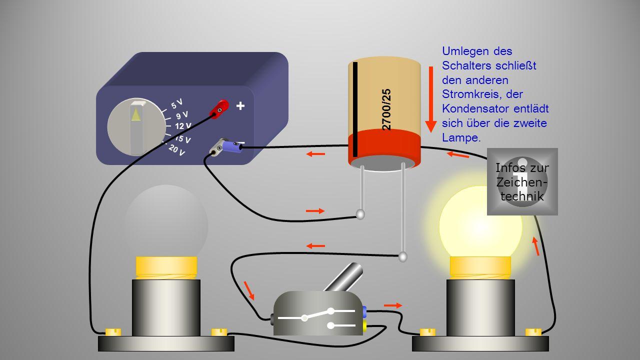 12 V 9 V 5 V 15 V 20 V + – 2700/25 Umlegen des Schalters schließt den anderen Stromkreis, der Kondensator entlädt sich über die zweite Lampe.