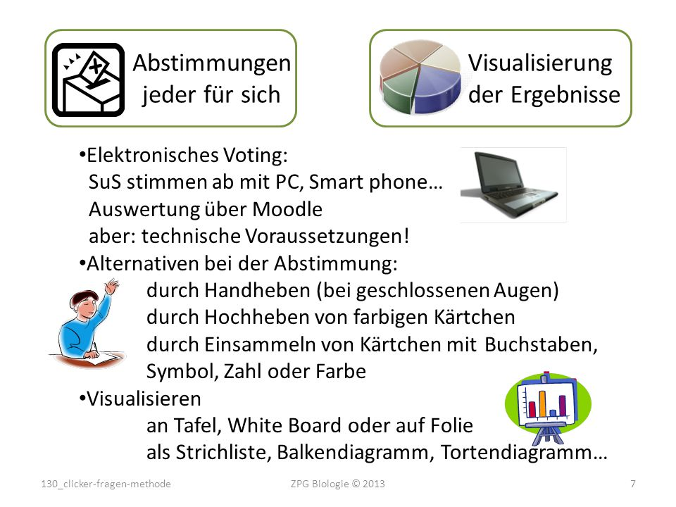 Abstimmungen jeder für sich Elektronisches Voting: SuS stimmen ab mit PC, Smart phone… Auswertung über Moodle aber: technische Voraussetzungen! Altern