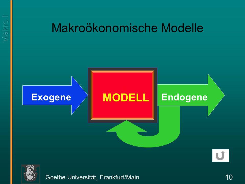 Goethe-Universität, Frankfurt/Main 10 Endogene Makroökonomische Modelle Exogene MODELL