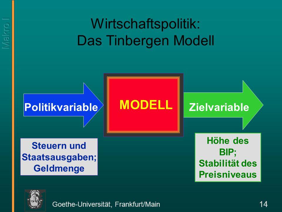 Goethe-Universität, Frankfurt/Main 14 Wirtschaftspolitik: Das Tinbergen Modell PolitikvariableZielvariable MODELL Steuern und Staatsausgaben; Geldmeng