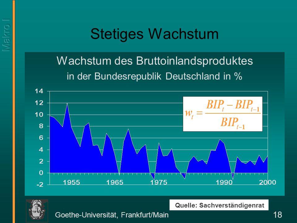 Goethe-Universität, Frankfurt/Main 18 Stetiges Wachstum Wachstum des Bruttoinlandsproduktes in der Bundesrepublik Deutschland in % Quelle: Sachverstän