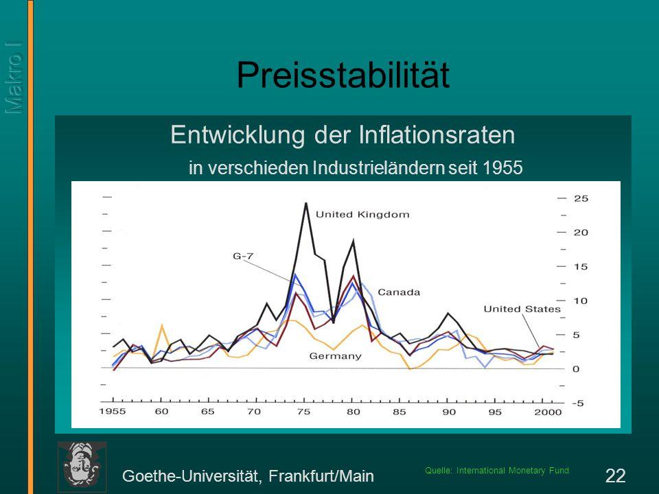 Goethe-Universität, Frankfurt/Main 22 Preisstabilität Entwicklung der Inflationsraten in verschieden Industrieländern seit 1955 Quelle: International