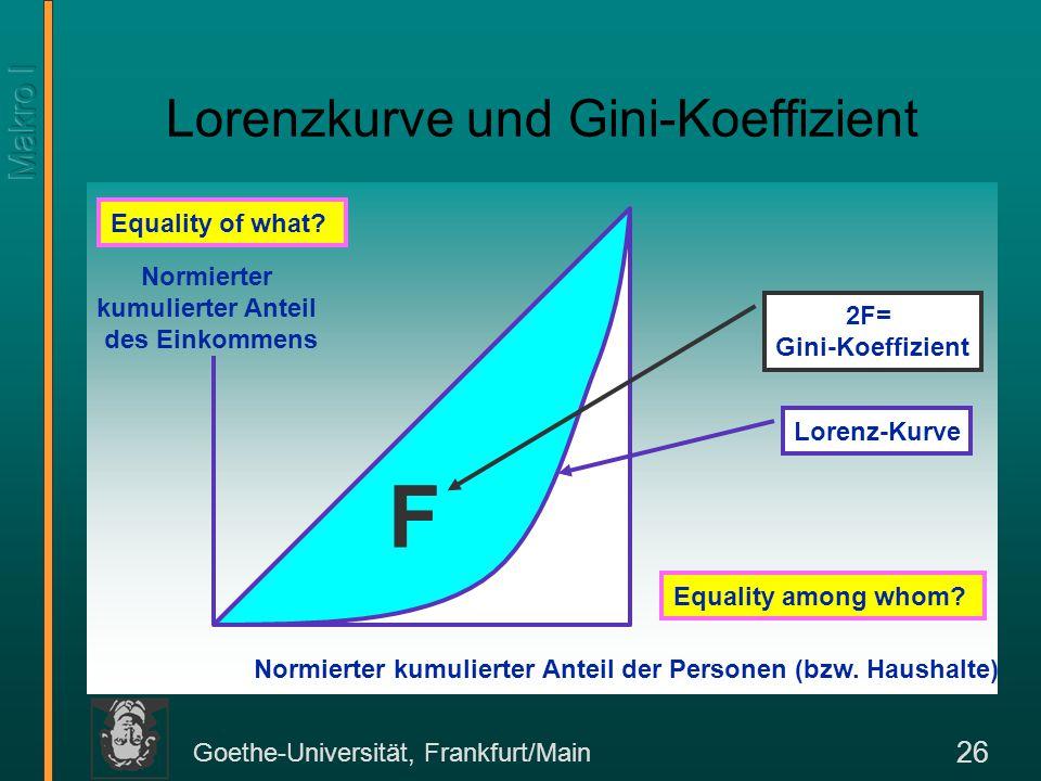 Goethe-Universität, Frankfurt/Main 26 Lorenzkurve und Gini-Koeffizient Normierter kumulierter Anteil der Personen (bzw. Haushalte) Normierter kumulier