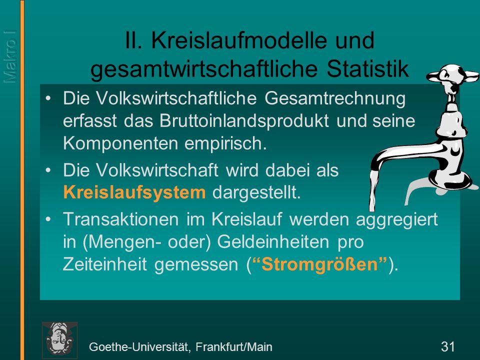 Goethe-Universität, Frankfurt/Main 31 II. Kreislaufmodelle und gesamtwirtschaftliche Statistik Die Volkswirtschaftliche Gesamtrechnung erfasst das Bru