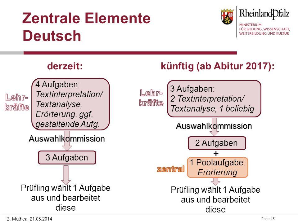 Folie 1528.03.2014 B. Mathea, 21.05.2014 Zentrale Elemente Deutsch derzeit:künftig (ab Abitur 2017): 4 Aufgaben: Textinterpretation/ Textanalyse, Erör