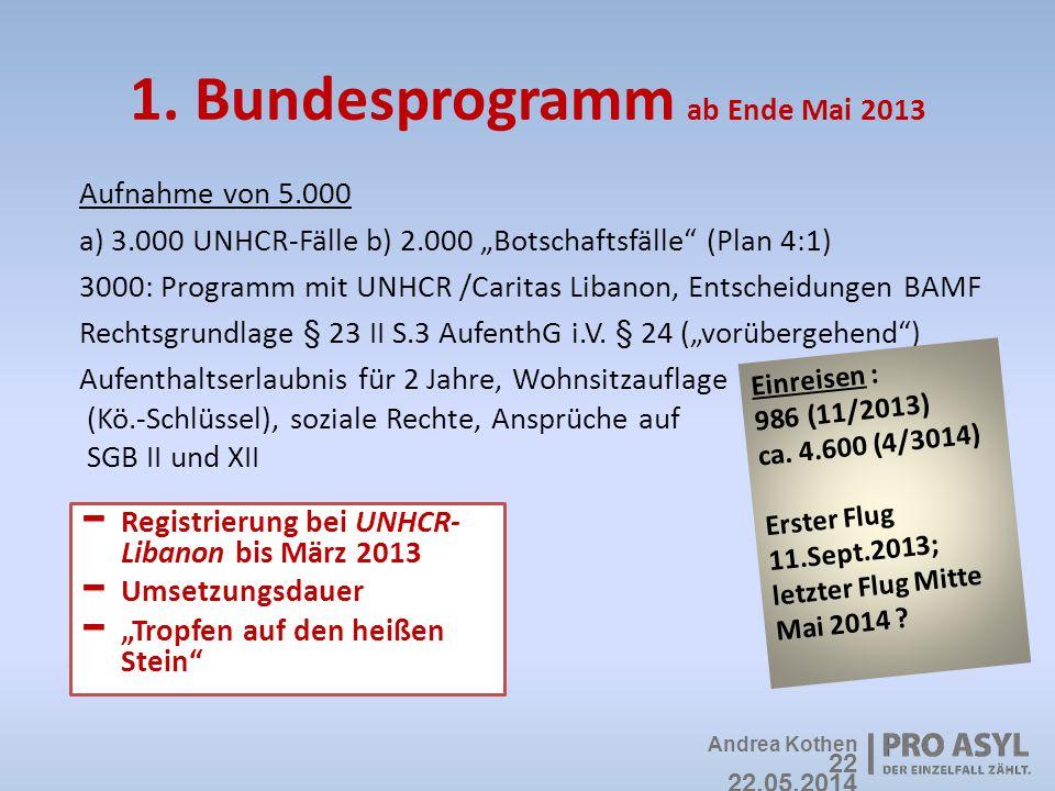 """1. Bundesprogramm ab Ende Mai 2013 − Registrierung bei UNHCR- Libanon bis März 2013 − Umsetzungsdauer − """"Tropfen auf den heißen Stein"""" Aufnahme von 5."""