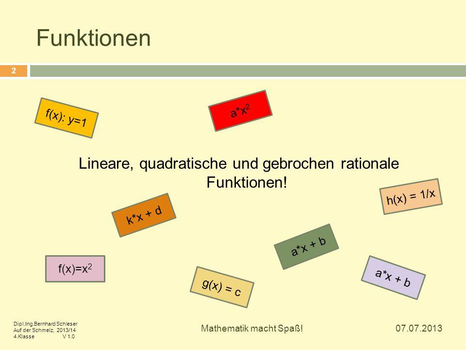 Lineare, quadratische und gebrochen rationale Funktionen! f(x)=x 2 g(x) = c h(x) = 1/x a*x + b k*x + d a*x 2 f(x): y=1 a*x + b 07.07.2013 2 Mathematik