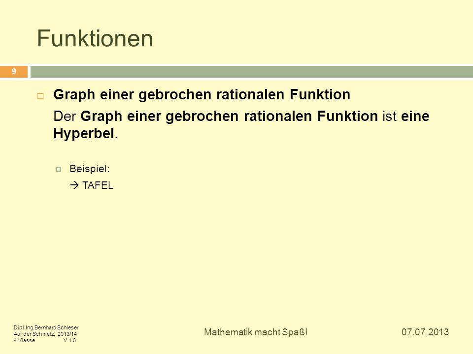 Funktionen  Graph einer gebrochen rationalen Funktion Der Graph einer gebrochen rationalen Funktion ist eine Hyperbel.  Beispiel:  TAFEL 07.07.2013