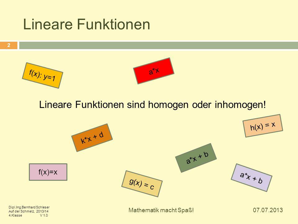 Lineare Funktionen sind homogen oder inhomogen! f(x)=x g(x) = c h(x) = x a*x + b k*x + d a*x f(x): y=1 a*x + b 07.07.2013 2 Mathematik macht Spaß! Dip