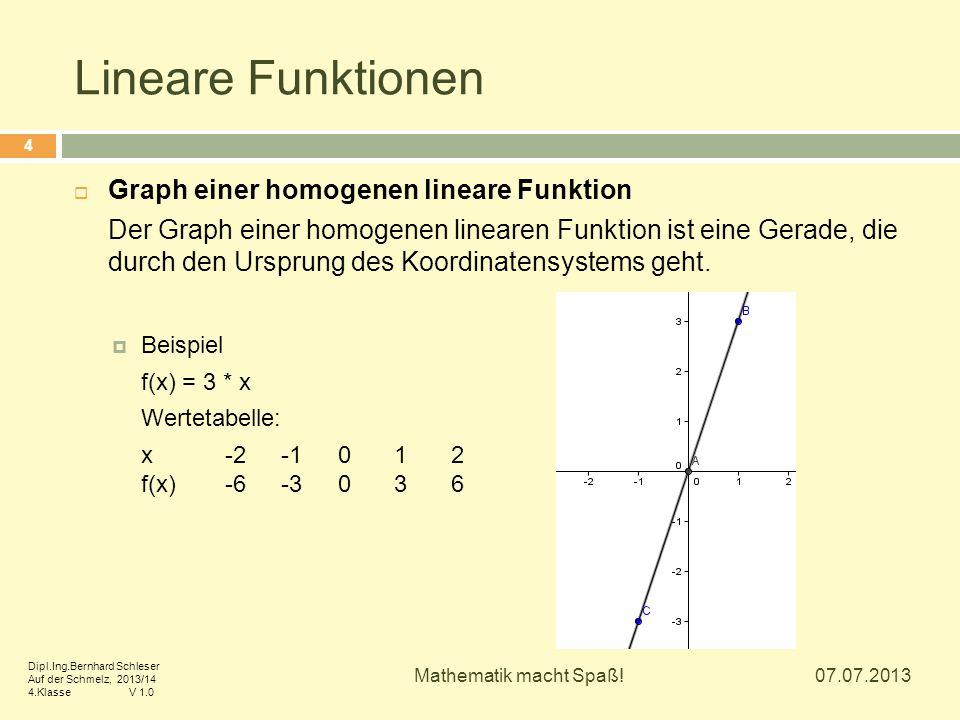 Lineare Funktionen  Graph einer homogenen lineare Funktion Der Graph einer homogenen linearen Funktion ist eine Gerade, die durch den Ursprung des Ko