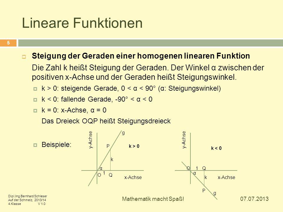 Lineare Funktionen  Steigung der Geraden einer homogenen linearen Funktion Die Zahl k heißt Steigung der Geraden. Der Winkel α zwischen der positiven