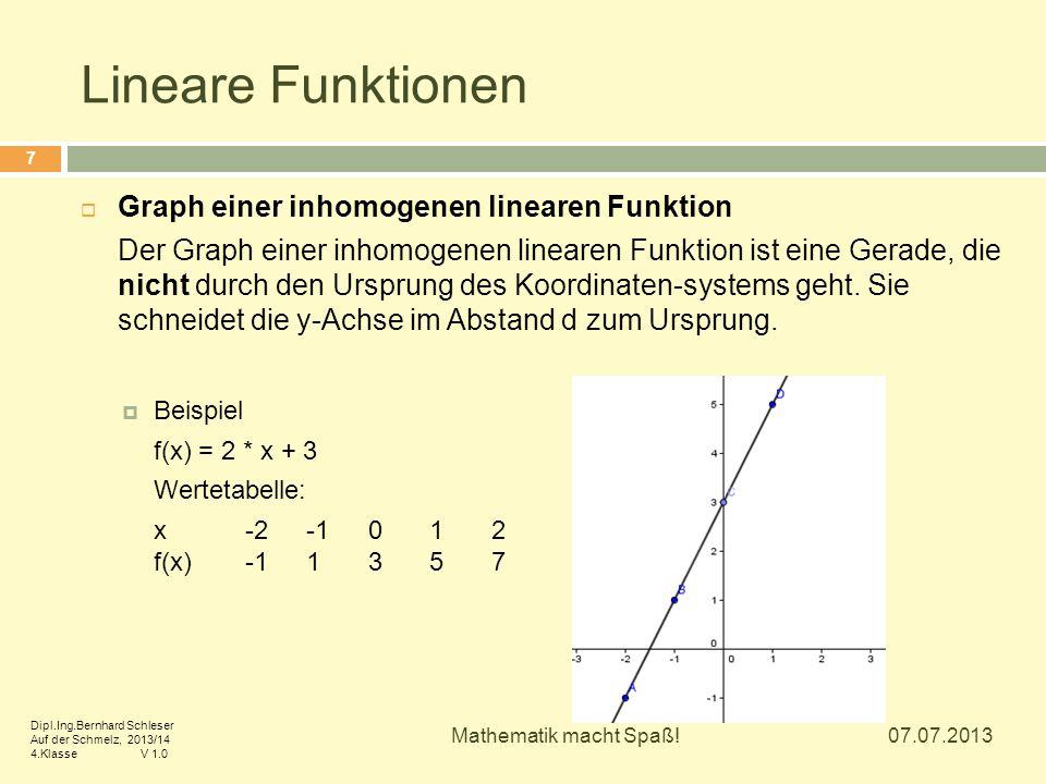 Lineare Funktionen  Steigung der Geraden einer inhomogenen linearen Funktion Entspricht der Steigung der Geraden einer homogenen linearen Funktion mit dem Unterschied, dass das Steigungsdreieck auf der y-Achse verschoben ist.