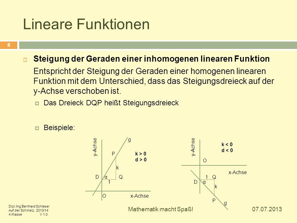 Lineare Funktionen  Steigung der Geraden einer inhomogenen linearen Funktion Entspricht der Steigung der Geraden einer homogenen linearen Funktion mi