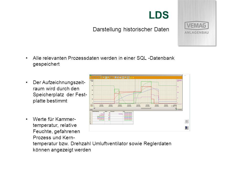 Darstellung historischer Daten LDS Alle relevanten Prozessdaten werden in einer SQL -Datenbank gespeichert Der Aufzeichnungszeit- raum wird durch den