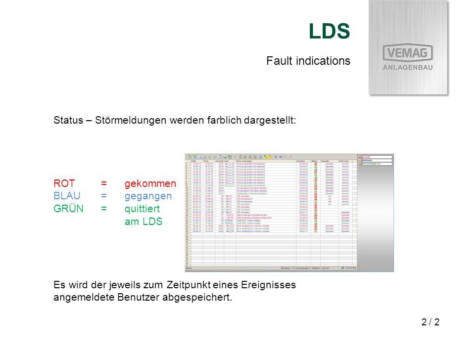 LDS 2 / 2 Fault indications Status – Störmeldungen werden farblich dargestellt: ROT = gekommen BLAU= gegangen GRÜN= quittiert am LDS Es wird der jewei