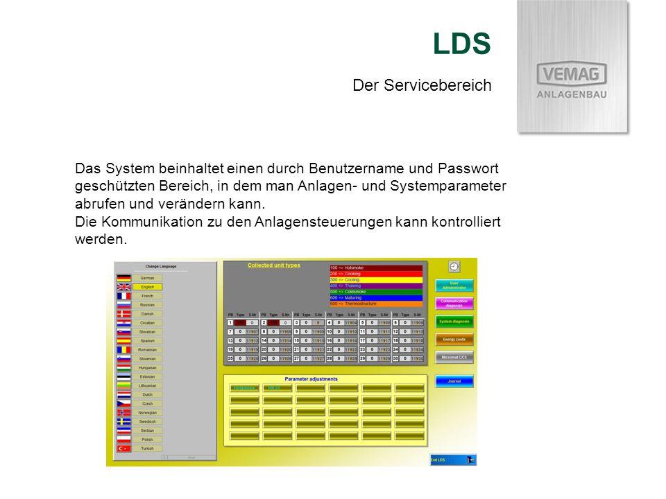 Der Servicebereich LDS Das System beinhaltet einen durch Benutzername und Passwort geschützten Bereich, in dem man Anlagen- und Systemparameter abrufe