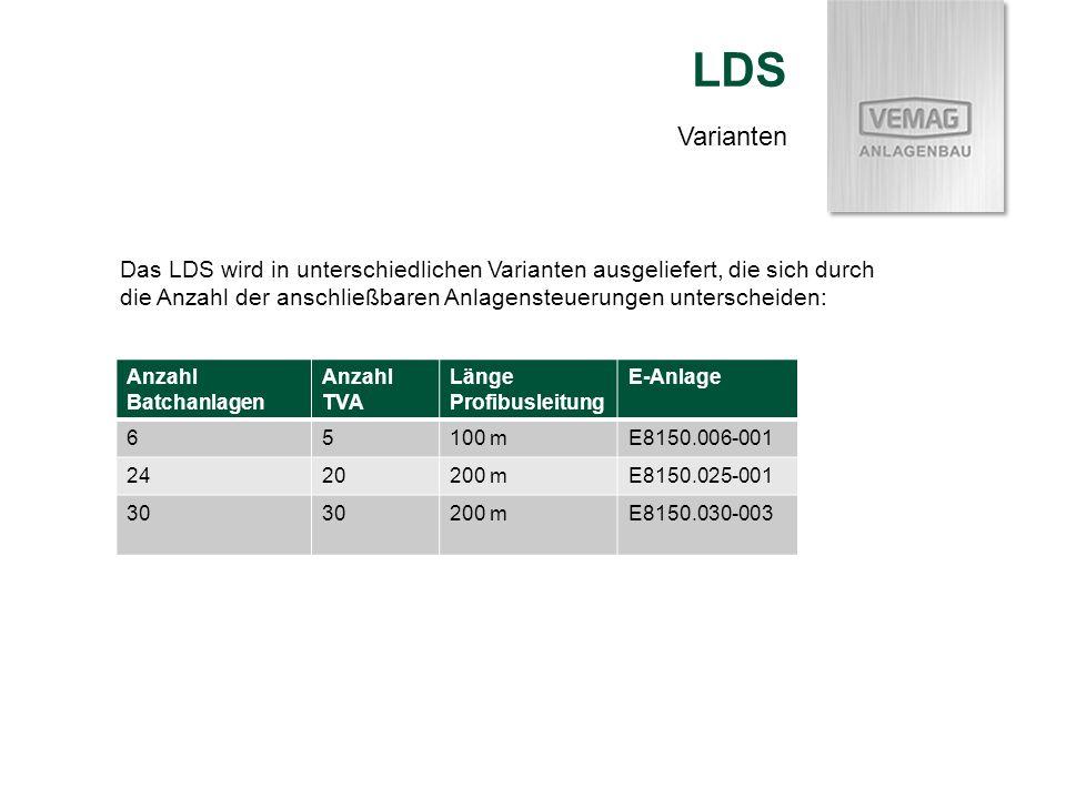 Varianten LDS Das LDS wird in unterschiedlichen Varianten ausgeliefert, die sich durch die Anzahl der anschließbaren Anlagensteuerungen unterscheiden: