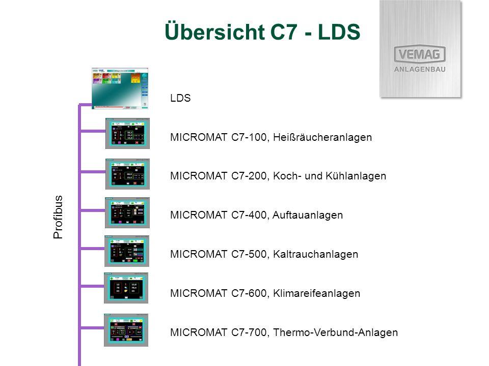 Übersicht C7 - LDS LDS MICROMAT C7-100, Heißräucheranlagen MICROMAT C7-200, Koch- und Kühlanlagen MICROMAT C7-400, Auftauanlagen MICROMAT C7-500, Kalt