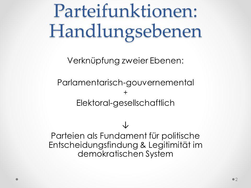 Parteifunktionen: Handlungsebenen Verknüpfung zweier Ebenen: Parlamentarisch-gouvernemental + Elektoral-gesellschaftlich ↓ Parteien als Fundament für