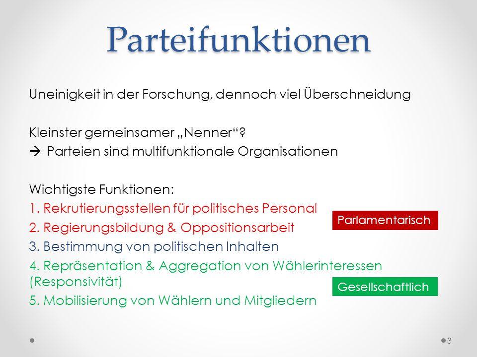 """Parteifunktionen Uneinigkeit in der Forschung, dennoch viel Überschneidung Kleinster gemeinsamer """"Nenner""""?  Parteien sind multifunktionale Organisati"""
