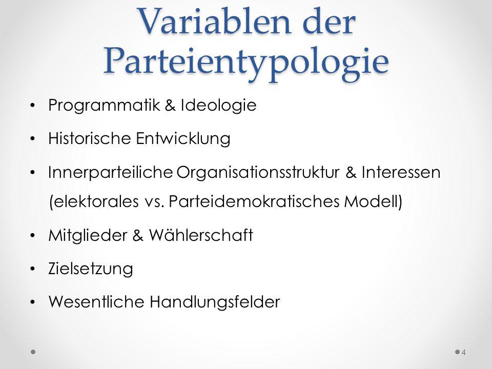 Variablen der Parteientypologie Programmatik & Ideologie Historische Entwicklung Innerparteiliche Organisationsstruktur & Interessen (elektorales vs.