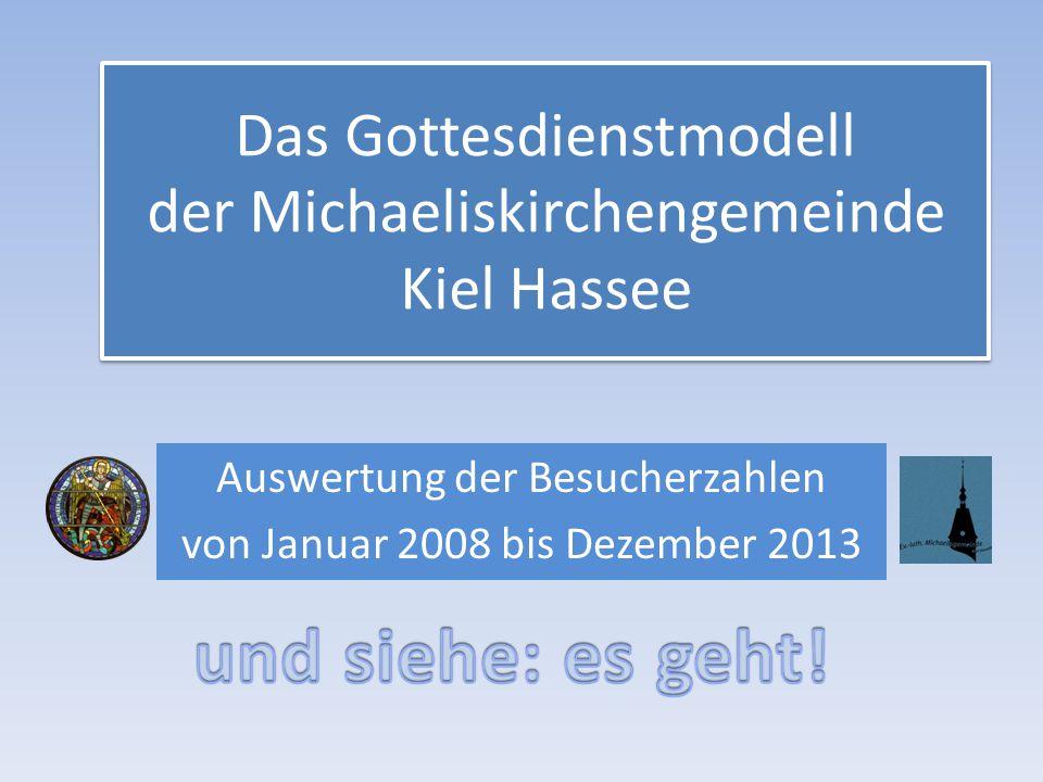 Das Gottesdienstmodell der Michaeliskirchengemeinde Kiel Hassee Auswertung der Besucherzahlen von Januar 2008 bis Dezember 2013